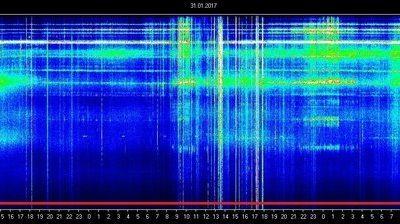 Solar Light Spike – Wave of Awakening!